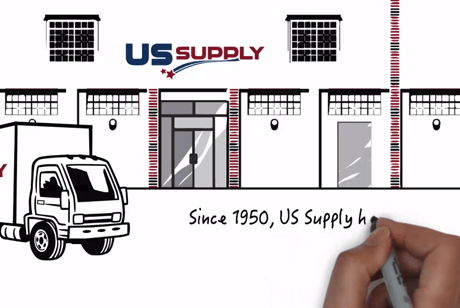US Supply Whiteboard Animation